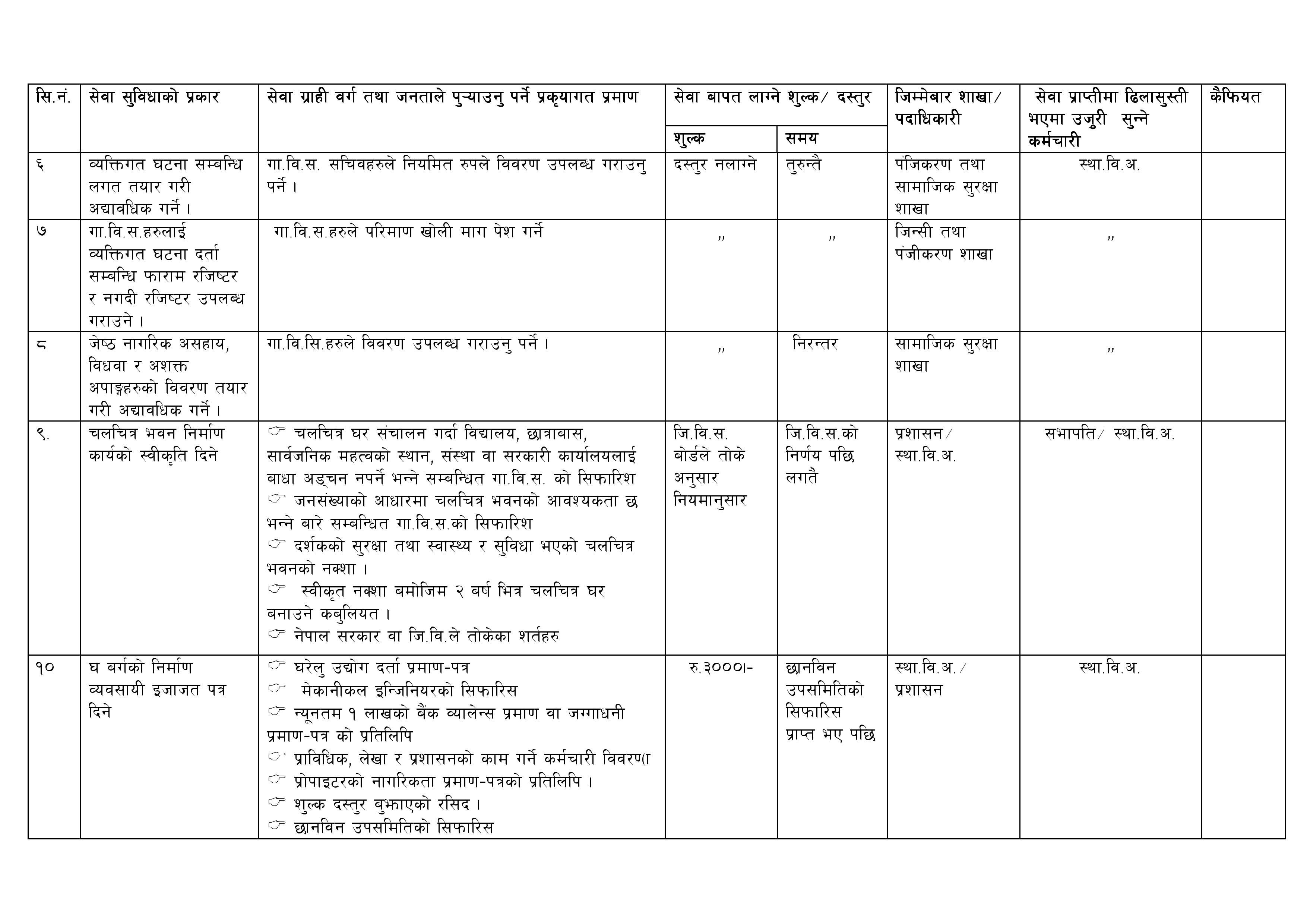 Nagarik bada patra DDC Manang-page-002