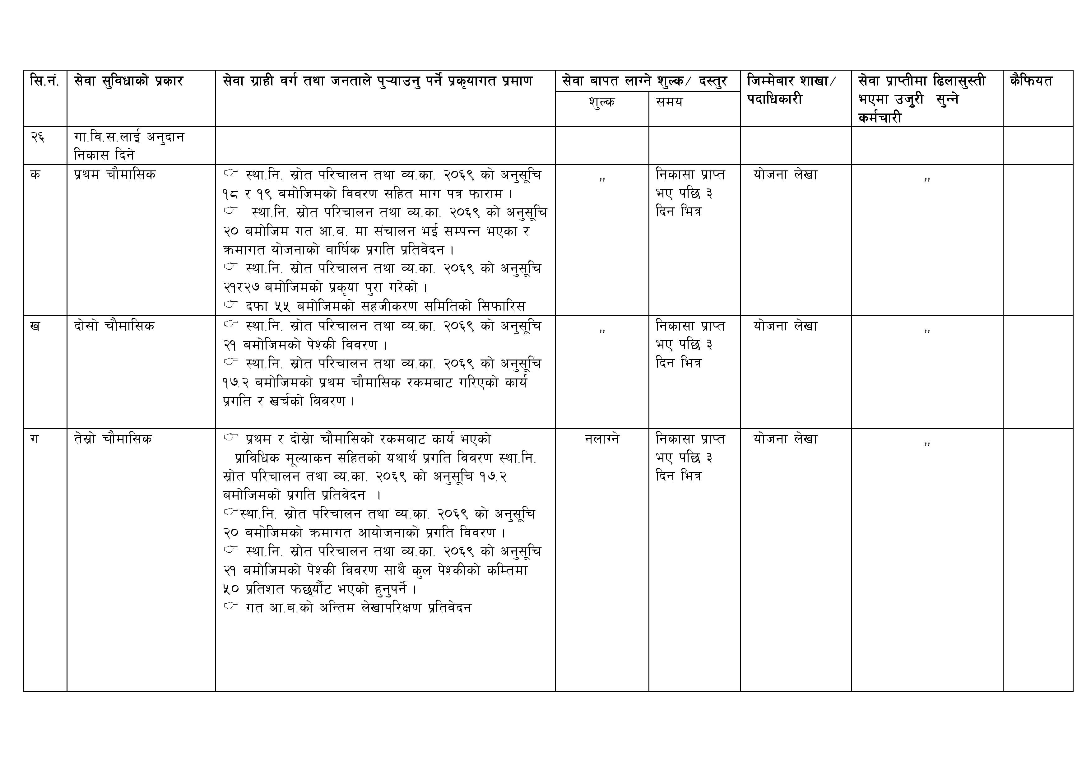 Nagarik bada patra DDC Manang-page-005