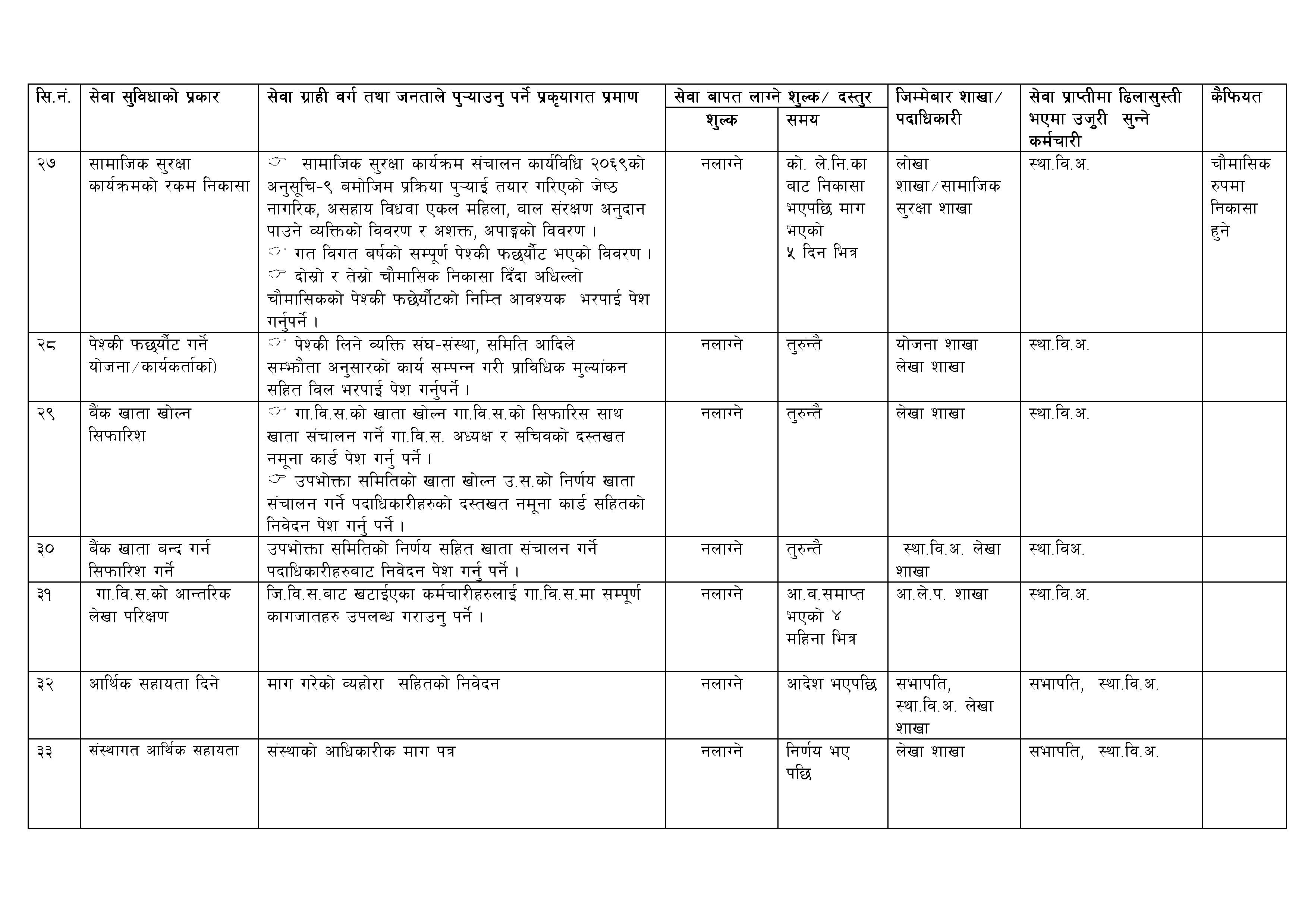 Nagarik bada patra DDC Manang-page-006