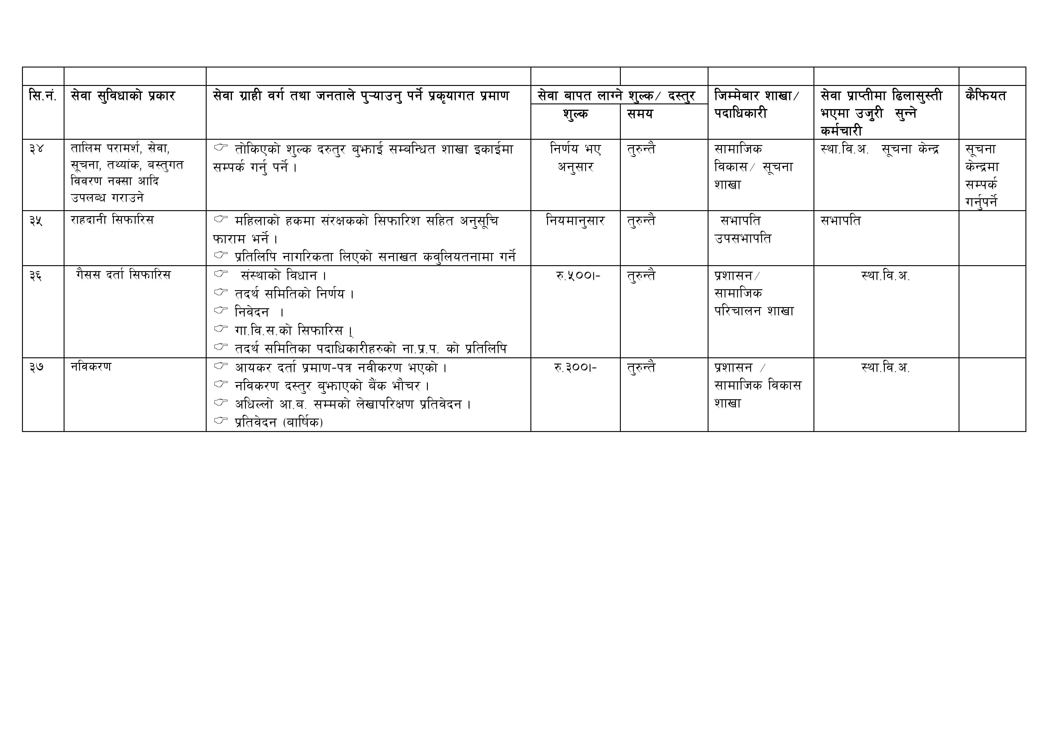 Nagarik bada patra DDC Manang-page-007